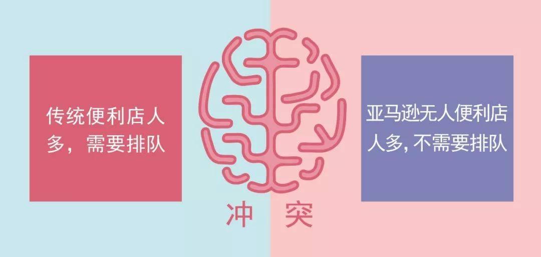 鸟哥笔记,广告营销,叶茂中,品牌定位,营销,创意,品牌推广