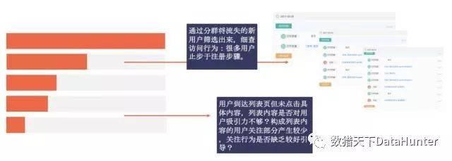 鸟哥笔记,用户运营,罗志恒,用户研究,用户运营,留存