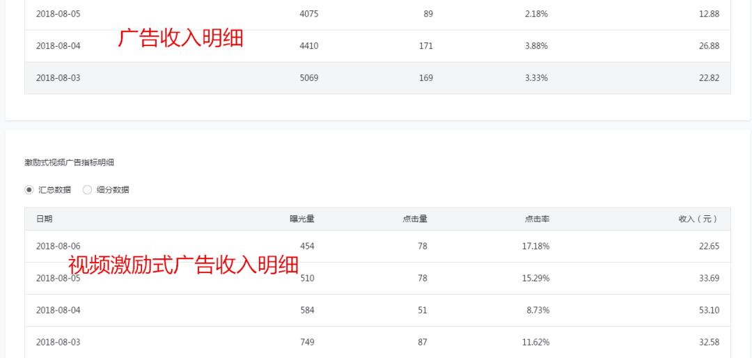 鸟哥笔记,新媒体运营,Ying lian zhang,小程序,分享,社交,道具,广告