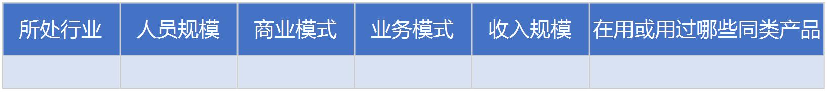 鸟哥笔记,用户运营,徐莹莹,用户研究,用户运营,用户画像
