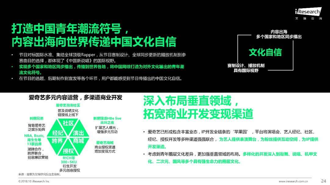 2018年Q1 Q3中国网络综艺价值研究报告  品牌推广  第25张