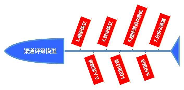 龙都国际娱乐,广告营销,姜頔,营销,广告营销,推广