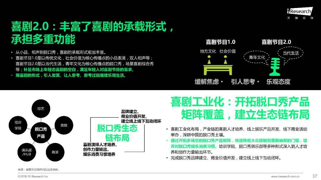 2018年Q1 Q3中国网络综艺价值研究报告  品牌推广  第38张