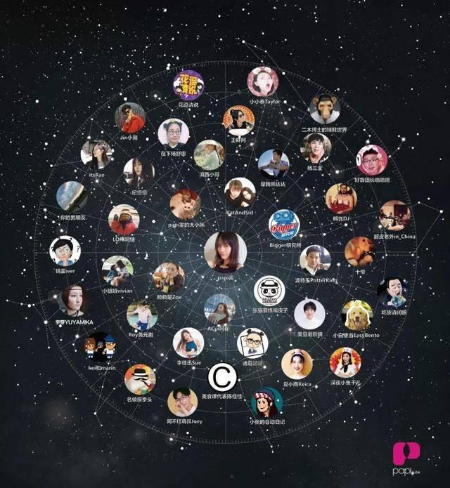 鸟哥笔记,新媒体运营,张文斯,运营规划,新媒体营销,内容营销