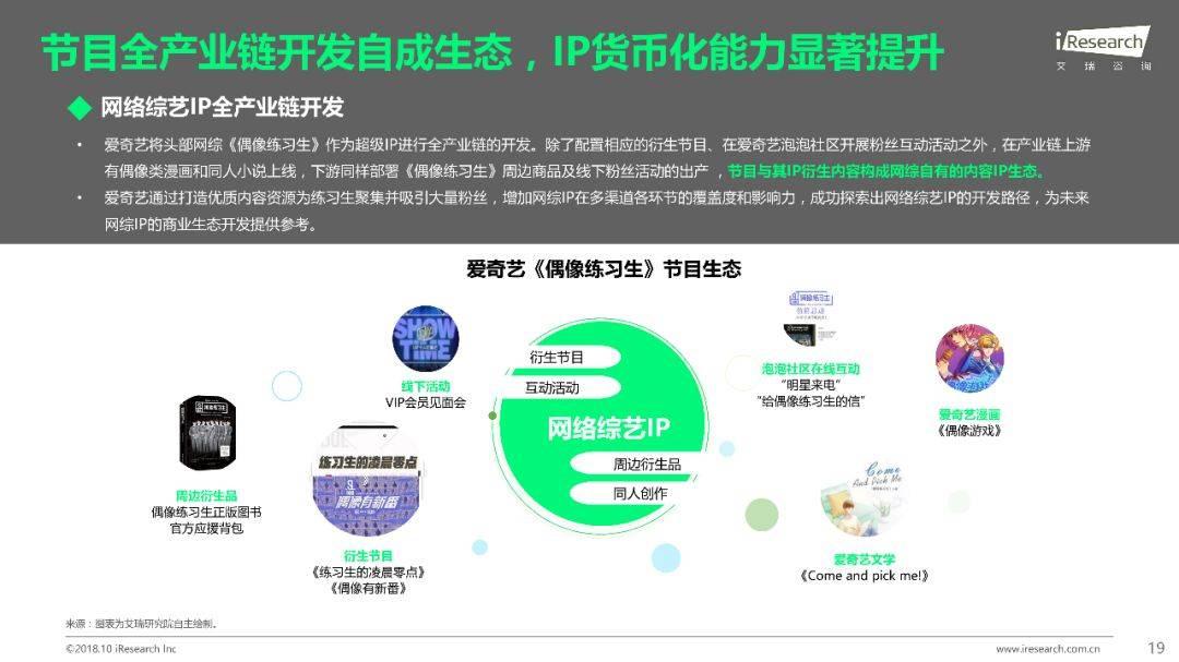 2018年Q1 Q3中国网络综艺价值研究报告  品牌推广  第20张