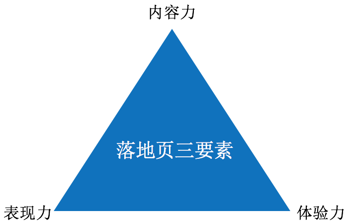 一分时时彩,用户一分时时彩,黄永鹏,用户增长,营销