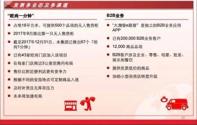 鸟哥笔记,行业动态,悦涛,阿里巴巴,新零售,电商
