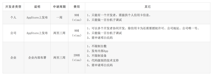 一分时时彩,ASO,占帆,APP五分11选5,App Store