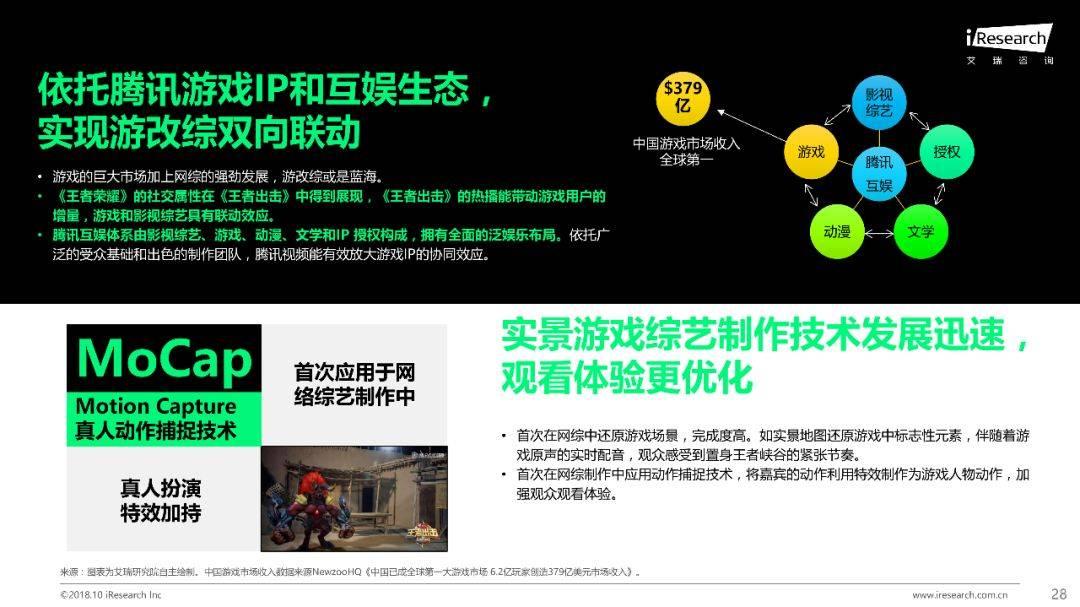 2018年Q1 Q3中国网络综艺价值研究报告  品牌推广  第29张