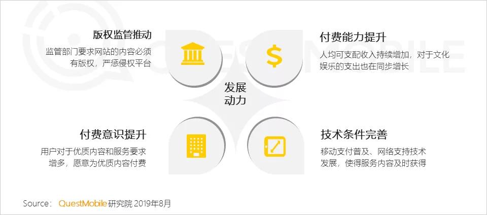 鸟哥笔记,行业动态,Mr.QM,行业动态,用户画像,电商,互联网