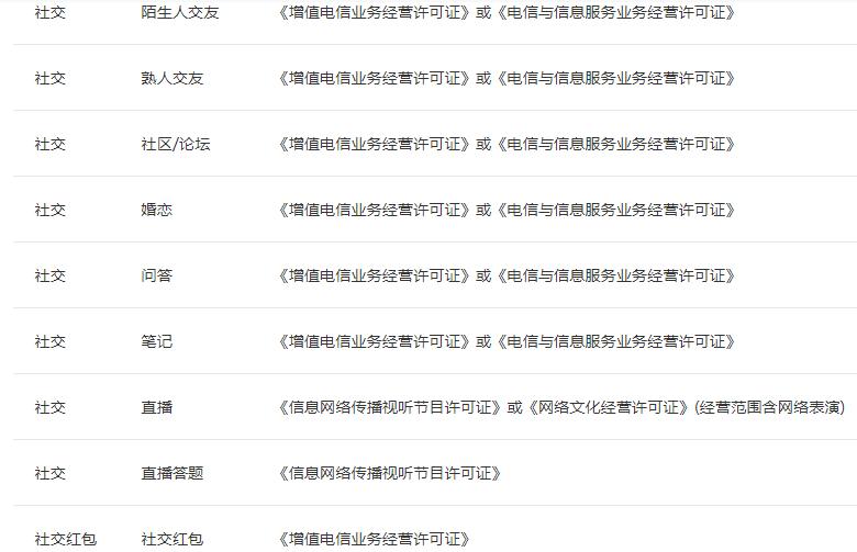 """小程序被封,万千宠爱的UGC竟成""""催命符""""?  移动互联  第5张"""