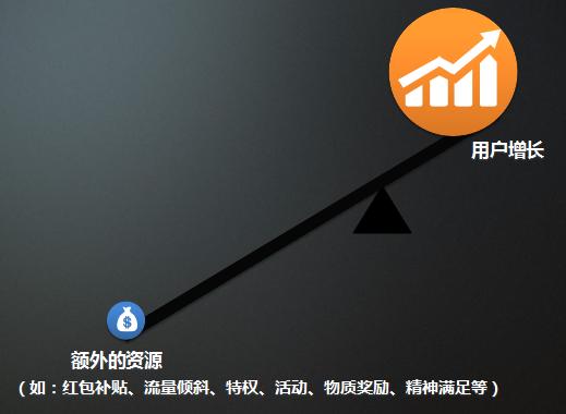 鸟哥笔记,用户运营,赵向维,案例分析,增长,转化