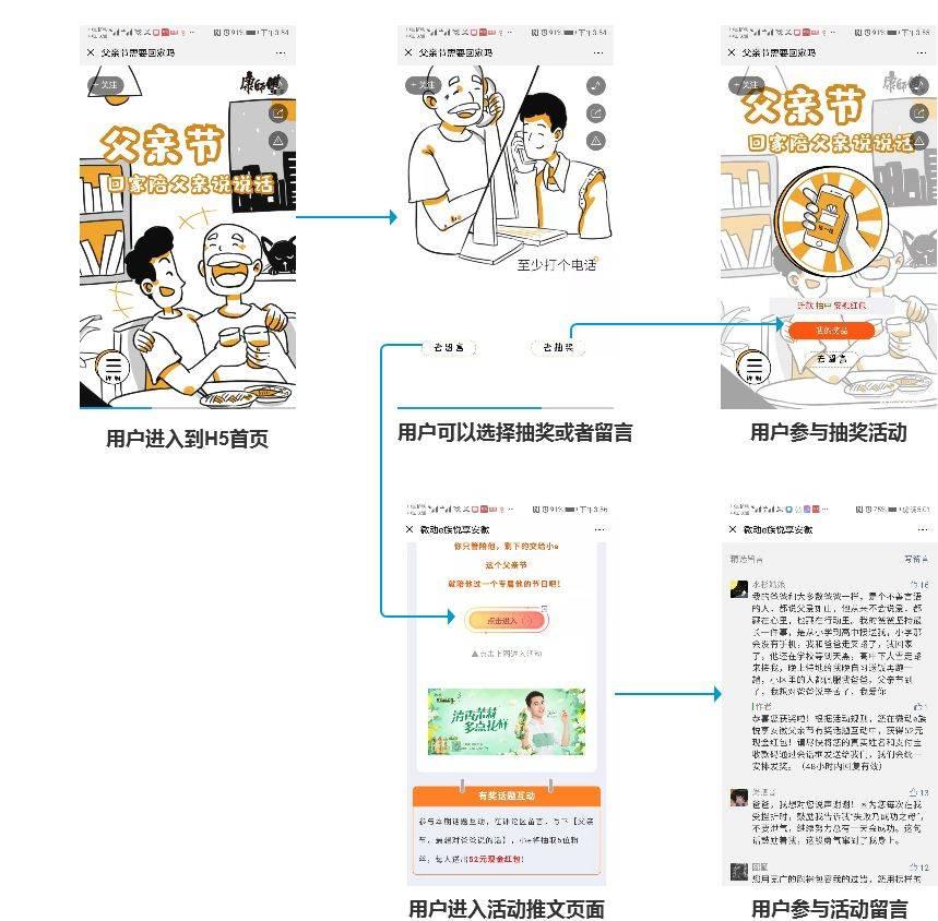 鸟哥笔记,广告营销,徐迅,营销,案例,品牌,品牌