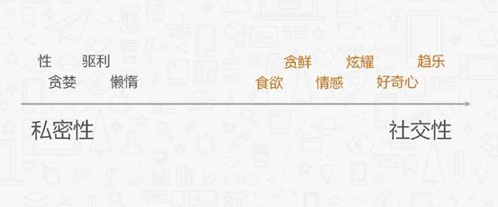 鸟哥笔记,新媒体运营,王婷,案例分析,微信,思维