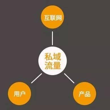 鸟哥笔记,广告营销,艾永亮,营销,策略,品牌推广