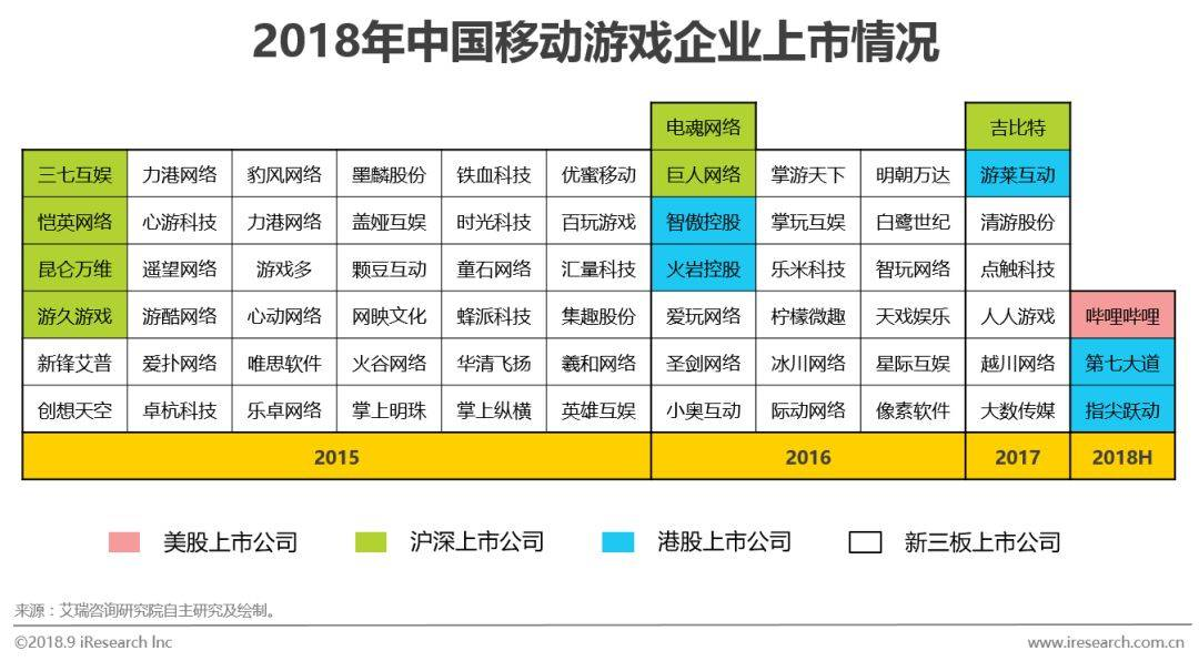 中国移动游戏行业研究分析报告  移动互联  第5张