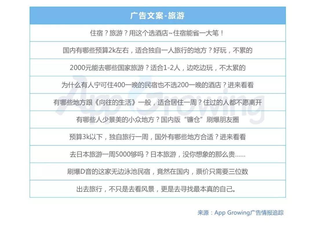 鳥哥筆記,廣告營銷,App Growing,營銷,策略,廣告營銷