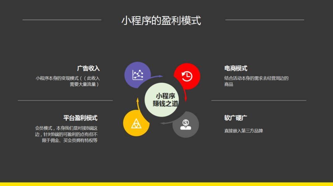 鸟哥笔记,新媒体运营,艺林小宇,小程序,小游戏,微信,推广