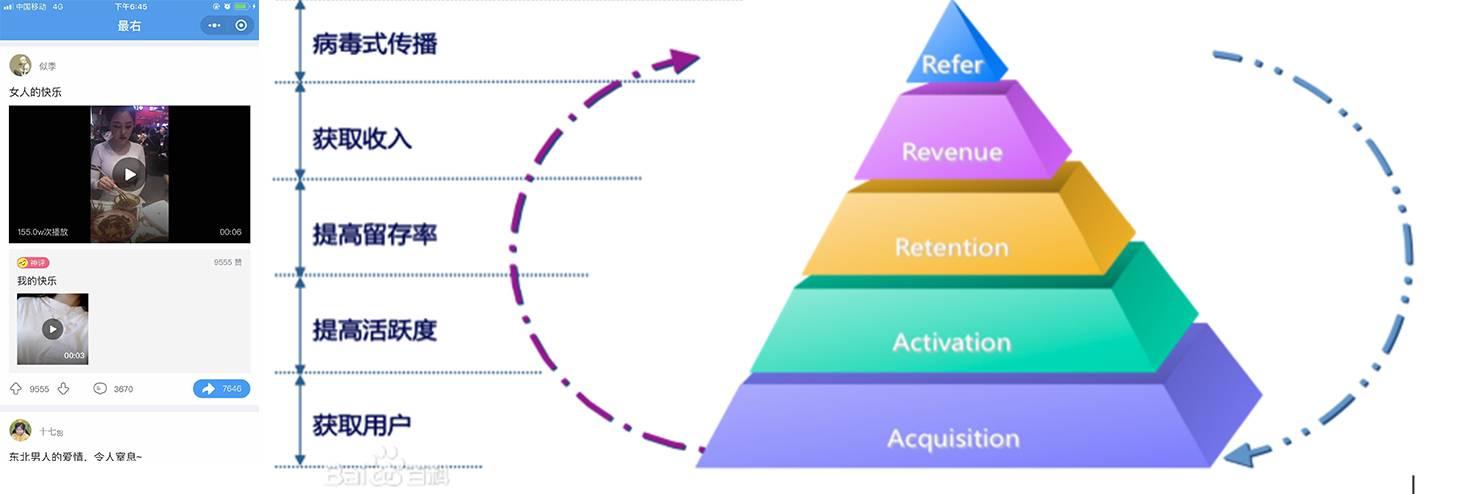 一分时时彩,行业动态,June,产品一分时时彩,营销,互联网