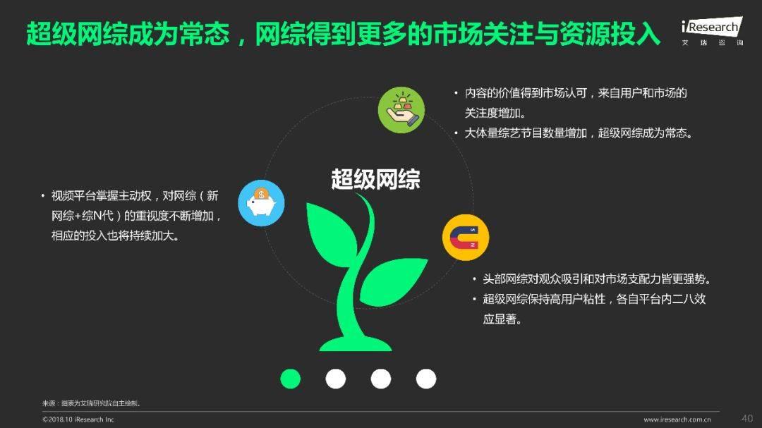 2018年Q1 Q3中国网络综艺价值研究报告  品牌推广  第41张