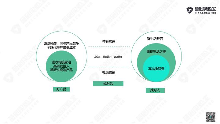 鸟哥笔记,行业动态,怿卿&漩涡,行业动态,产品分析,营销