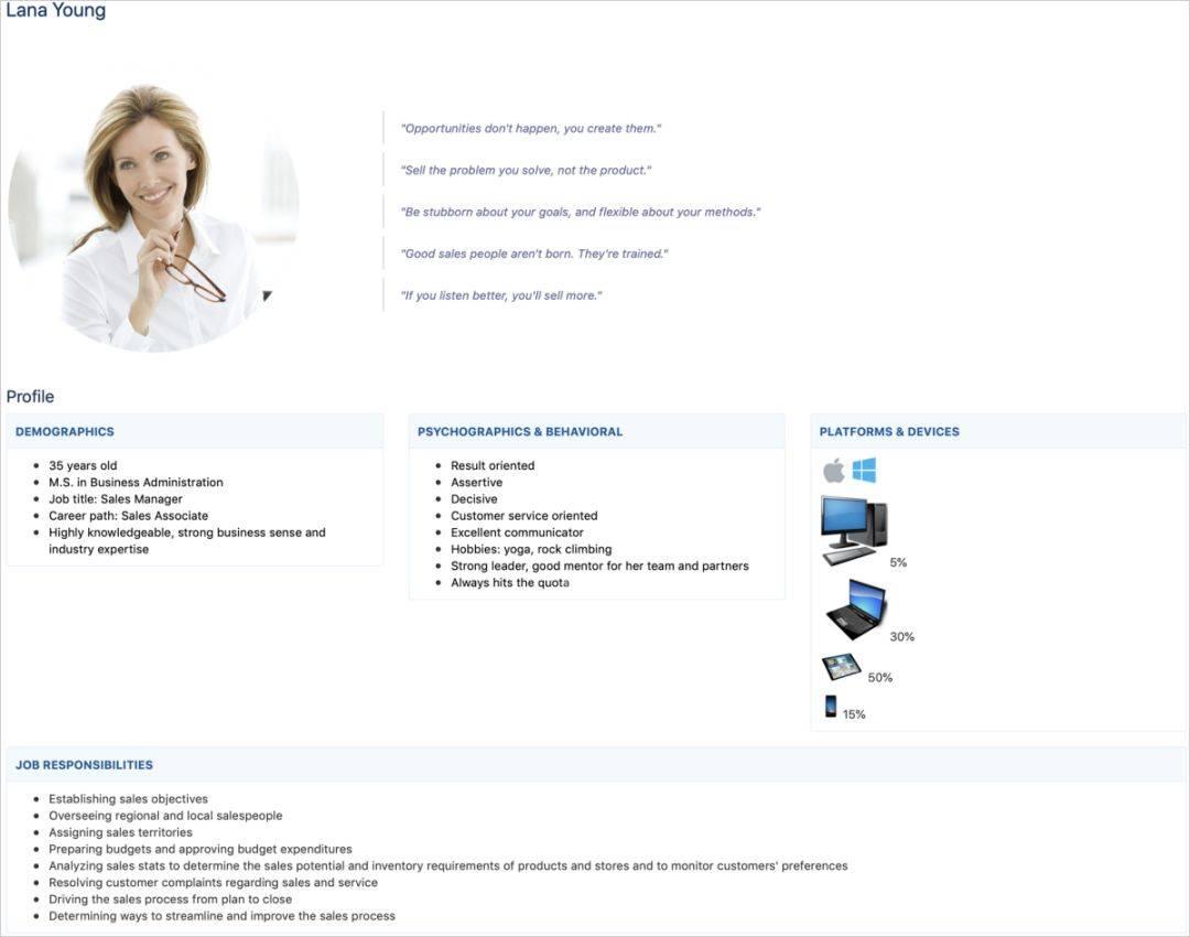 鸟哥笔记,用户运营,Elena Sviridenko,用户研究,用户运营,用户画像