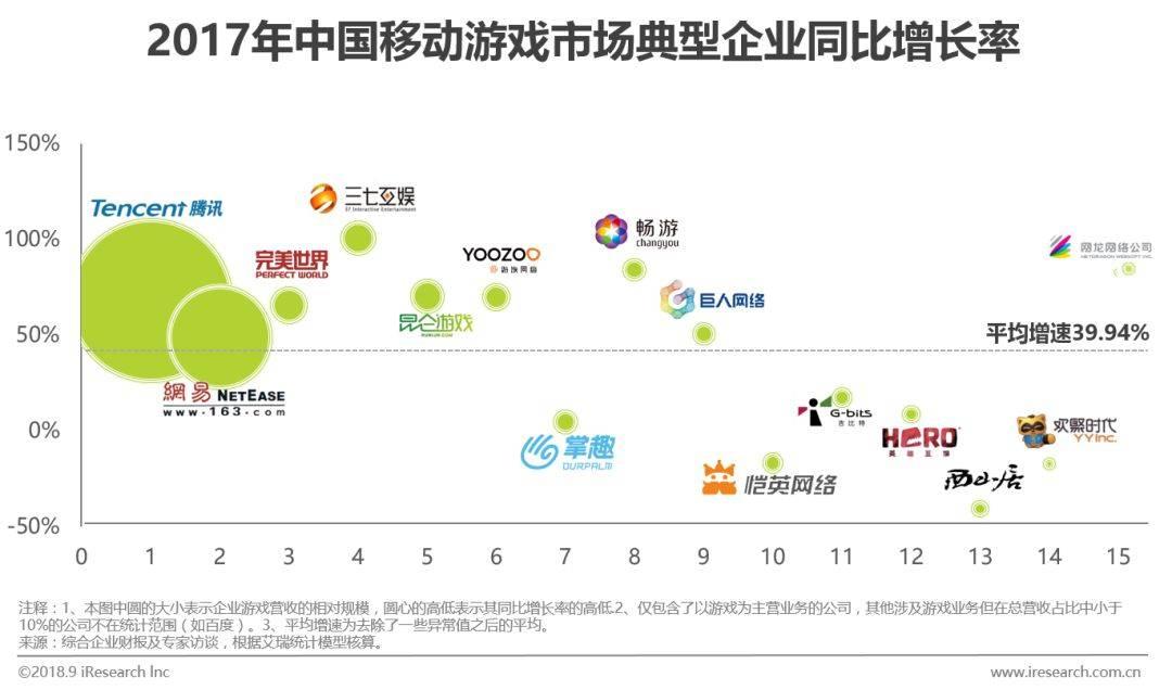 中国移动游戏行业研究分析报告  移动互联  第17张
