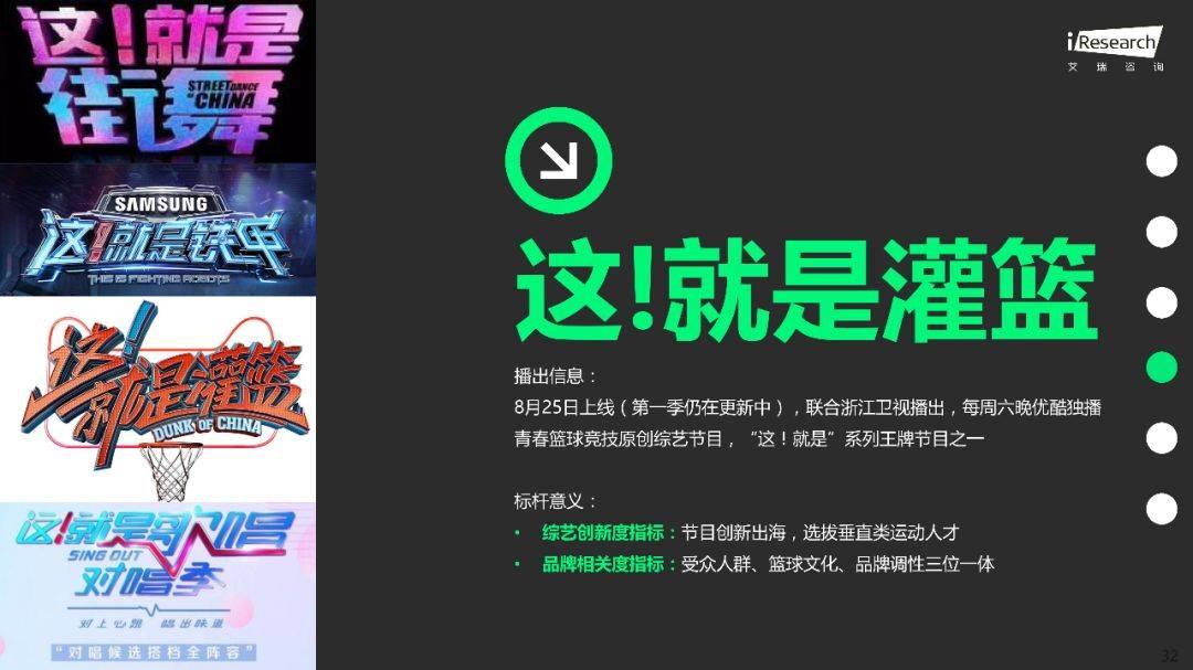 2018年Q1 Q3中国网络综艺价值研究报告  品牌推广  第33张