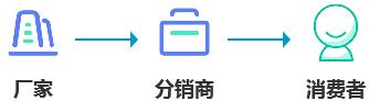 鸟哥笔记,用户运营,萌面赵先生,用户运营,用户增长